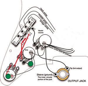 stratocaster tone split mod