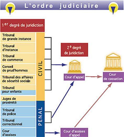 1293649902 de l ordre public en droit l organisation de la justice fran 231 aise talleyrandezvous