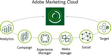 adobe and transcosmos reinforce their partnership in