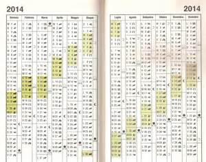 Calendario Lunare Capelli Keraeiko Tagliare I Capelli In Crescente