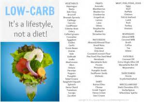 no carb foods list
