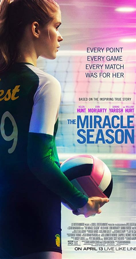 The Miracle Season Studio The Miracle Season 2018