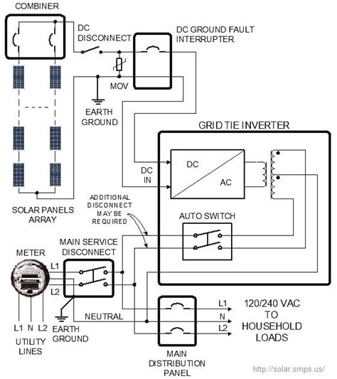 stand alone solar power system wiring diagram