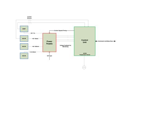 visio block diagram senior design 1 fall 2009