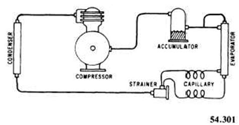 csir compressor wiring diagram 30 wiring diagram images