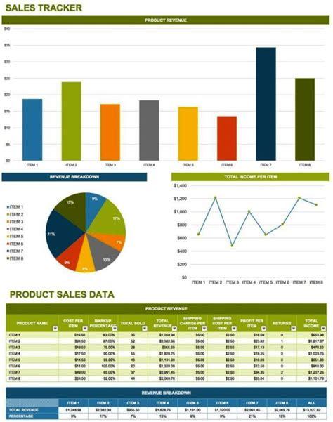 percentage budget template sletemplatess