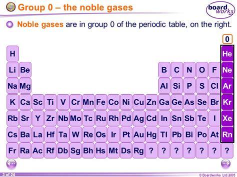 ks4 chemistry noble gases ppt