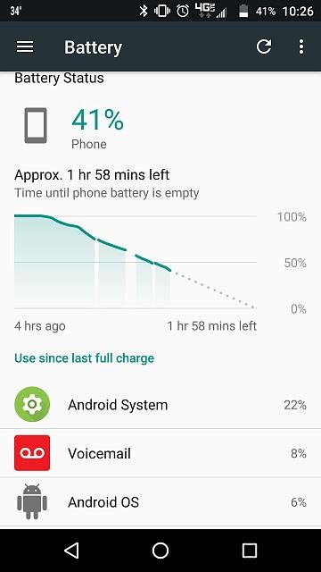 android system using battery android system killing battery android forums at androidcentral