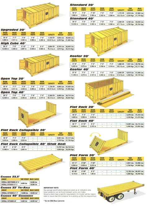 standard shipping container sizes australia moving your world overseas to malaysia international