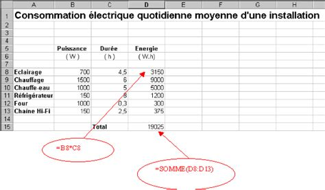 Calculer Sa Consommation Edf 4524 by Calcul Consommation Energie