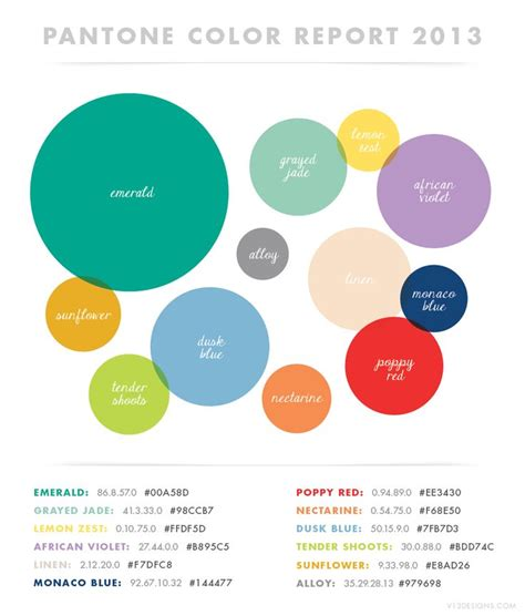 pantone color trend report fashion stylechicago com 101 best color images on pinterest color theory color