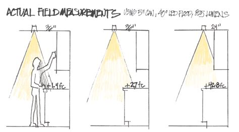 how far away from the wall should recessed lighting be recessed kitchen lighting reconsidered pro remodeler