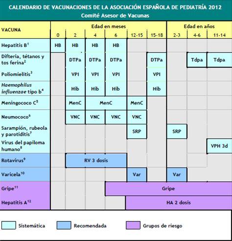 Calendario Para Bebes Calendario De Vacunas Infantiles Cuidado Infantil