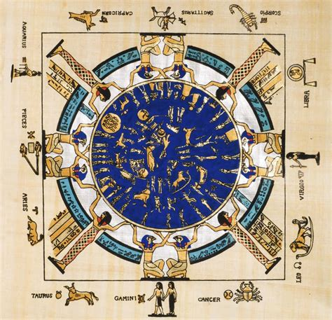 Sun Calendar Ancient Inventions You Won T Believe You Didn T