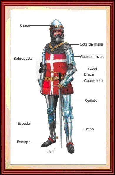 vestir en la edad media arque historia la actualidad este es el traje de un guerrero medieval edad media