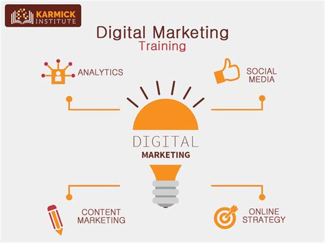 digital marketing course how digital marketing course kolkata can help professionals