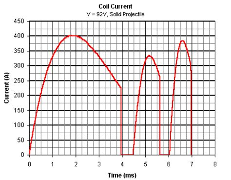 capacitor discharge efficiency capacitor discharge efficiency 28 images what is a supercapacitor cv of the cell at various
