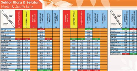 Ktm Time Table Jari Manis Travel List Budget Trip By