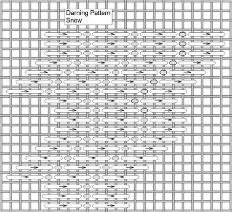 Pattern Darning Meaning   103 best images about kogin pattern darning on pinterest