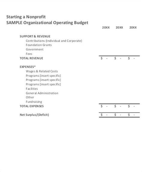 8 Nonprofit Budget Templates 8 Free Word Pdf Format Download Free Premium Templates Nonprofit Startup Budget Template