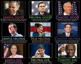 Alignment Chart Meme - alignment chart meme car interior design