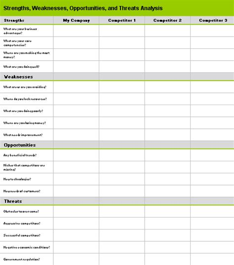 competitor swot analysis template competitive analysis using swot templates office