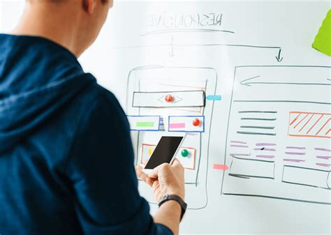 best practices in user experience ux design what can market researchers learn from user experience ux
