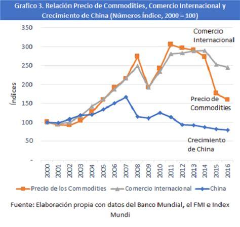 tasa de recargos locales para el df 2016 floridamintcom crisis