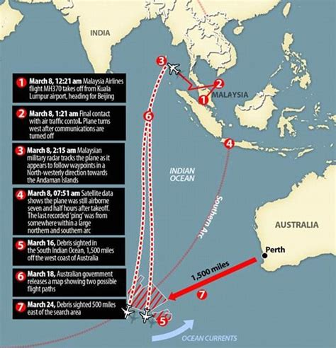 malaysian airlines flight 370 the complete timeline and malaysia airlines flight mh370 disappeared because of suicide