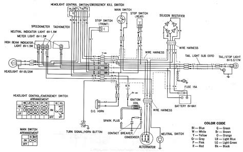honda 400 foreman wiring and charging diagram honda get