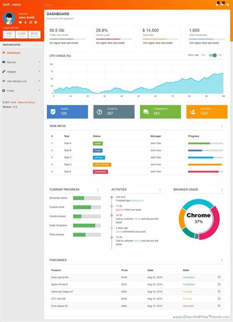 bootstrap v3 themes 1000 images about free bootstrap themes collection on