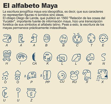 imagenes de los aztecas y su significado nombres aztecas y sus significados ω ψ sinfon 237 a