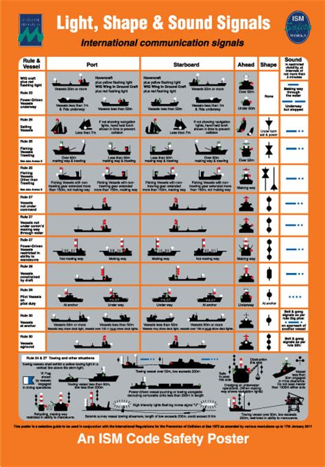 safety lights and signals light shape and sound signals poster maritime progress