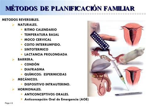 planificacion familiar metodos anticonceptivos naturales planificacion familiar 2