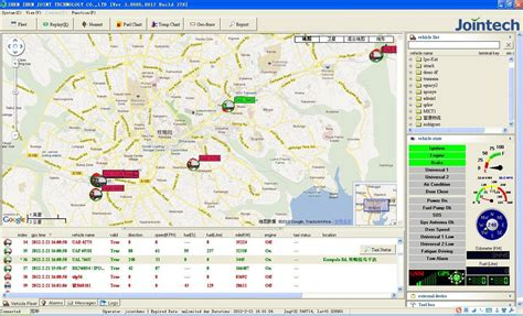 Cell Phone Tracker By Number Free Software Pc Gps Tracking Software Free For Pc India Software Free Buddyfilecloud