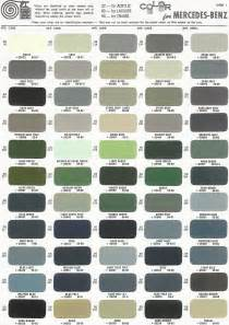 color charts paint