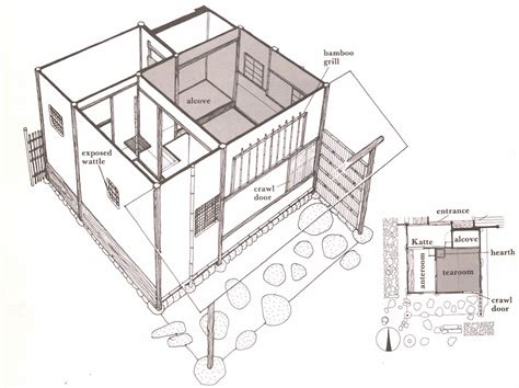 japanese tea house building plans japanese tea house architecture of ultimate spiritual world
