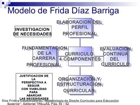 Modelo Curricular De Frida Diaz Barriga Marco Te 243 Para El Dise 241 O Curricular
