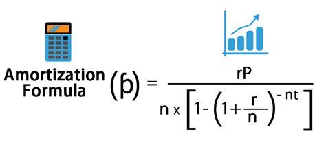amortization formula excel template amortization formula calculator with excel template