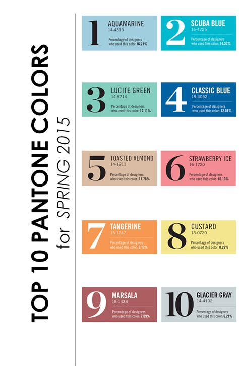 best shoo 2014 color top 10 pantone colors for spring 2015 the perfect palette