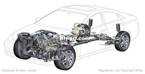Car Chassis Types by Subaru Driveline Diagram Imageresizertool