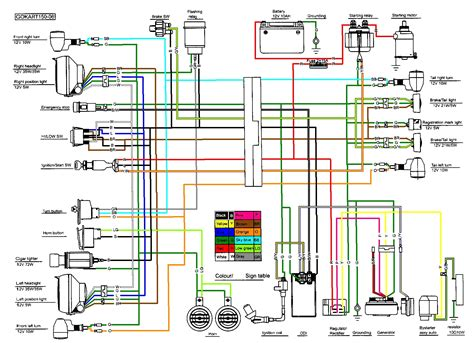 139qmb 50cc scooter wiring diagram jonway 50cc scooter