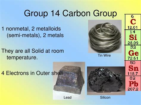 Is Carbon A Gas At Room Temperature by Ppt The Periodic Table Powerpoint Presentation Id 2752461