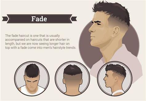 gambar rambut pengantin pria 20152016 model rambut pria masa kini mall online indonesia