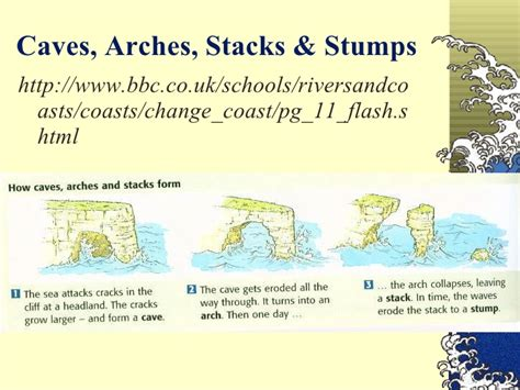 caves arches stacks and stumps diagram erosion landforms coasts