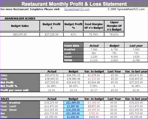 spreadsheet templates restaurant monthly profit and loss