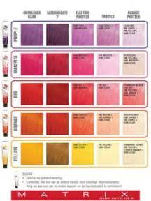 matrix color graphics 1000 images about matrix colorgraphics on