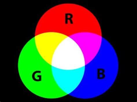 understanding colour depth bit tech net