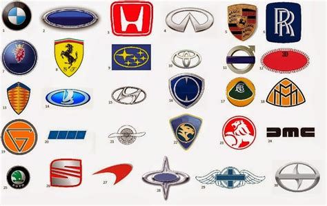 luxury car emblems luxury car emblems pixshark com images galleries