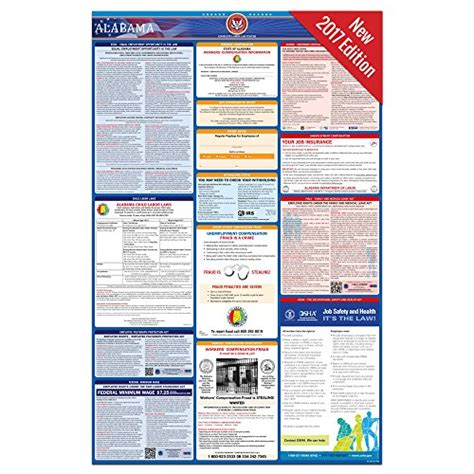 printable eeoc poster the best 2017 labor law posters reviewed product reviews